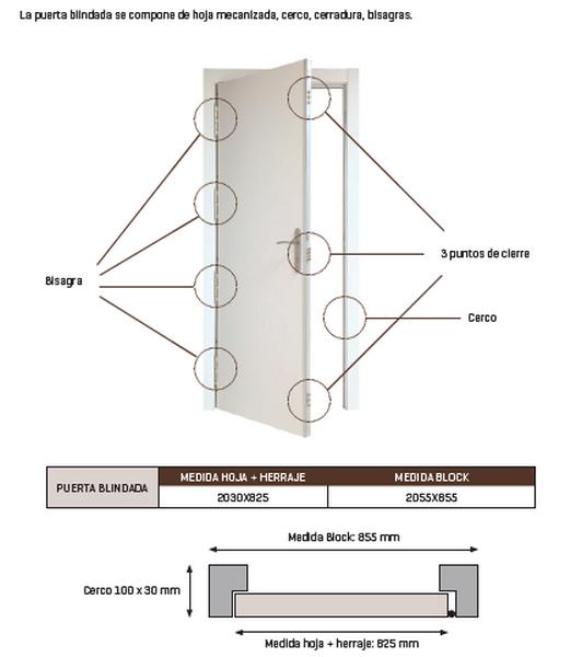 Puertas blindadas a medida amazing fabricamos puertas - Puertas blindadas a medida ...